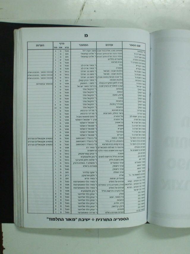 דף מתוך הקטלוג
